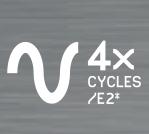 Akumulatory Centra to wydłużona żuwotność produktu użytkowanego w najbardziej wymagających warunkach (4-krotnie dłuższy czas rozładowania - ładowania w porówaniu do standardowego akumulatora zgodnie z EN50342)